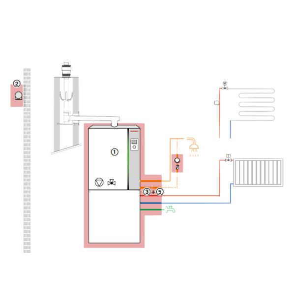 Weishaupt Paket WTC-GB 15-B K-115P Gas-Brennwertgerät mit Zirkulationsstrang und Pumpe