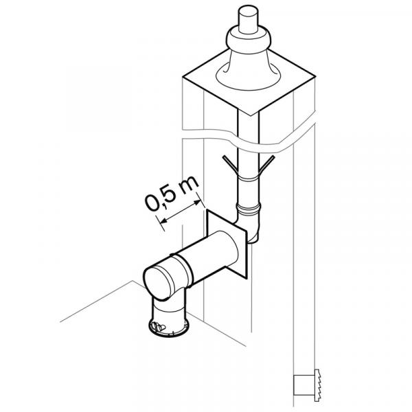 Weishaupt Abgassystem DN100/60 raumluftunabhängig 0,5/10 m