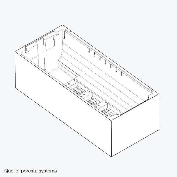 poresta systems Poresta Compact Wannenträger Riho Castello 1800x1200 mm