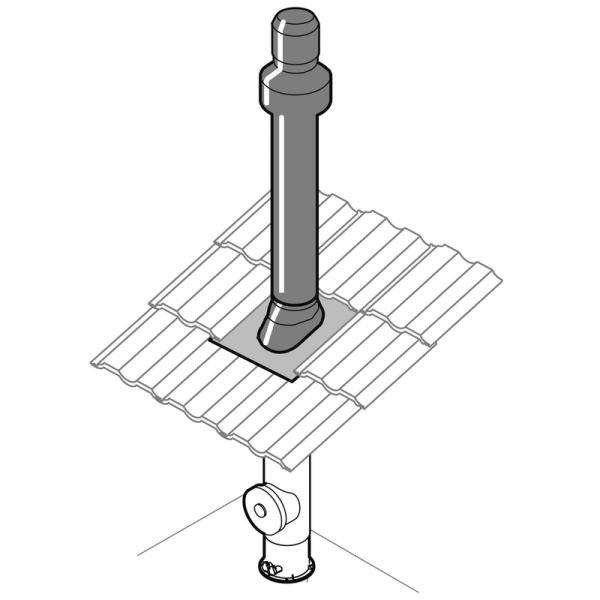 Weishaupt Paket Abgassystem DN100/60 raumluftunabhängig Dachdurchführung schwarz