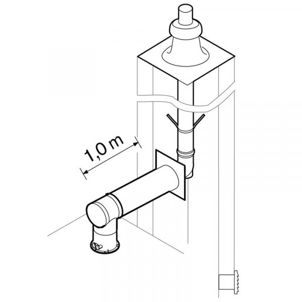 Weishaupt Paket Abgassystem raumluftunabhängig DN100/60 RU 1 m, 10 m starr, schwarz