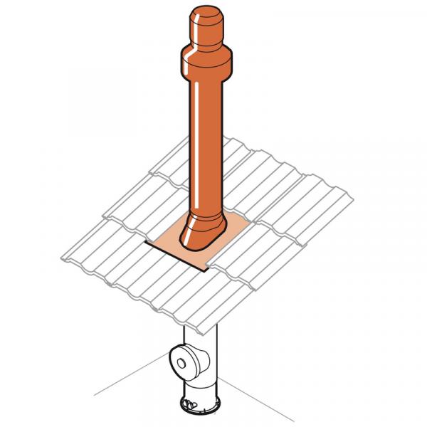 Weishaupt Paket Abgassystem DN100/60 raumluftunabhängig Dachdurchführung rot