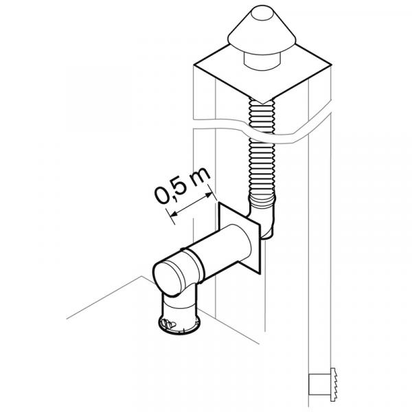 Weishaupt Abgassystem DN100/60 raumluftunabhängig 0,5/12,5 m