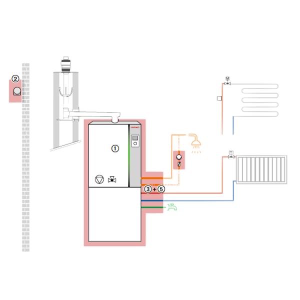 Weishaupt Paket WTC-GB 25-B K-80P Gas-Brennwertgerät mit Zirkulationsstrang und Pumpe